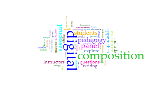 digital pedagogy and composition word cloud