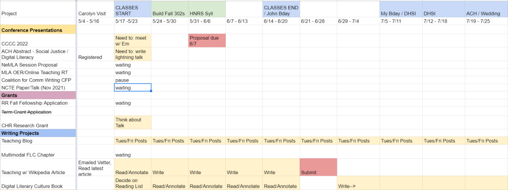 Screenshot of my summer plan spreadsheet with projects listed on the left and dates at the top as well as reminders of major events such as scheduled trips or start/end dates for summer classes