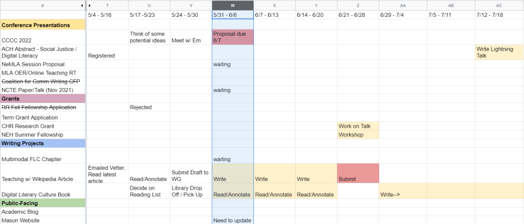 Screenshot of project spreadsheet with list of projects down the left side and dates in week increments on the top. Each field has notes about the status of the project and relevant due dates.